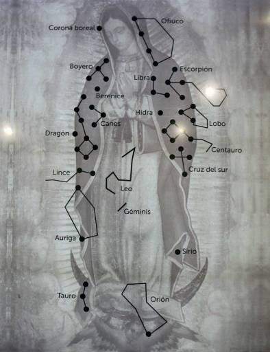 Constelaciones identificadas en el manto de la Virgen de Guadalupe.